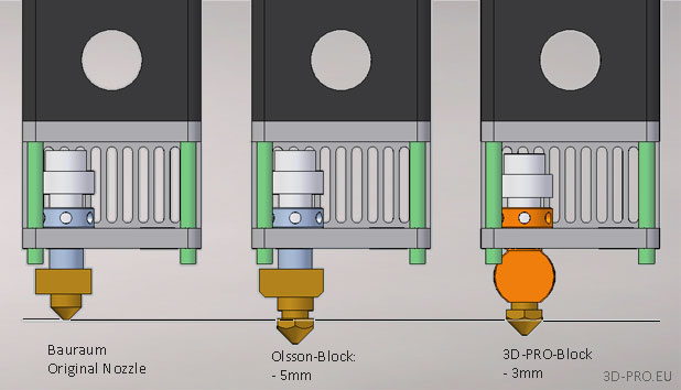 3D-PRO-Block_Vergleich