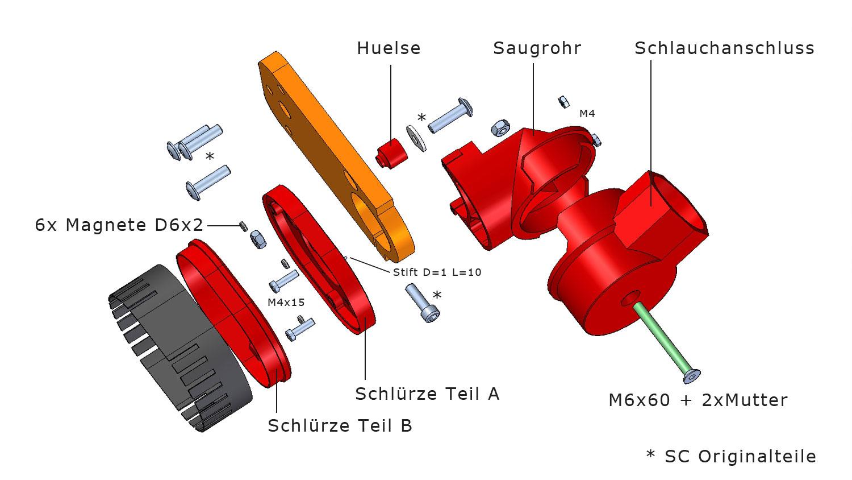 205478808 further Manual D Standard Duct Design additionally Diy Absaugung Fuer Die Stepcraft 2 Mit Hf500 Aus Dem 3d Drucker also Page56 additionally Diy Gas Furnace. on diy heater
